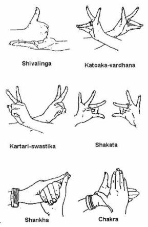 Italian Hand Gestures And Their Meanings moreover Cad Symbol For Phone further Displayimage as well Electrical Schematic Symbols Visio together with Basic Medical Symbols. on pid symbols list